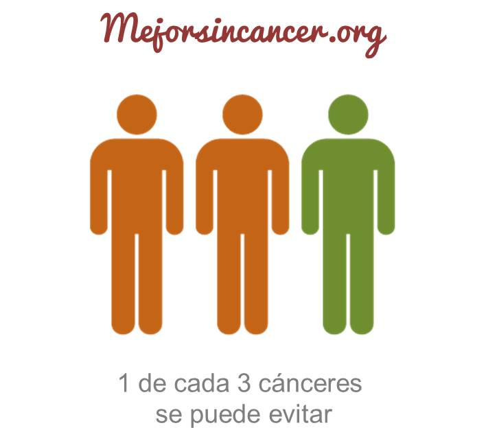 1 de cada 3 cánceres