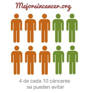 4 de cada 10 canceres se pueden prevenir