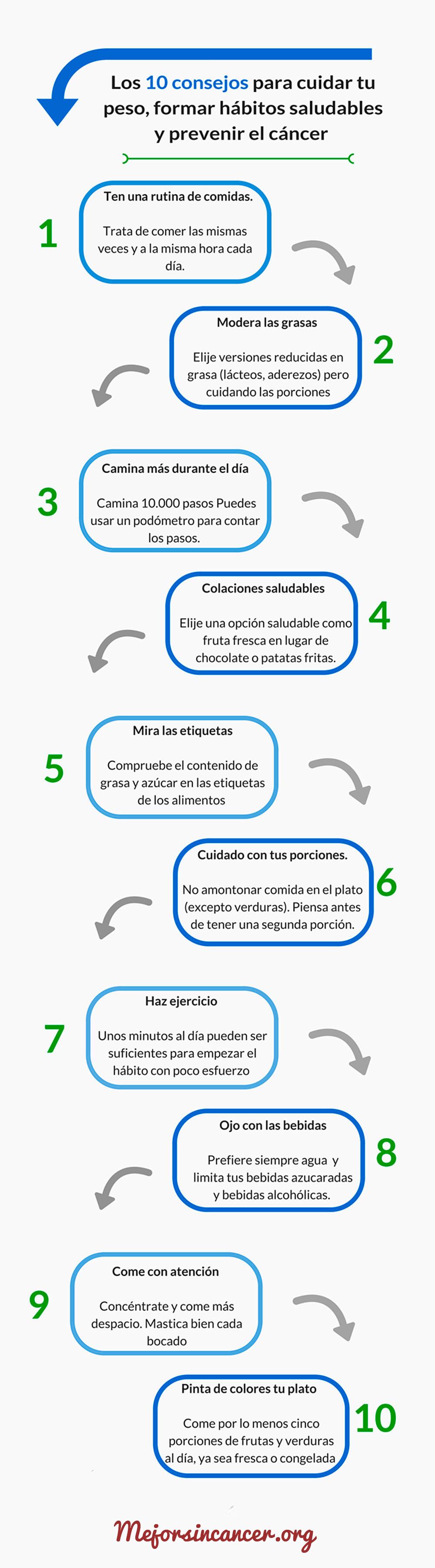 10_consejos_perder_peso_cancer