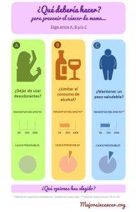 desodorante cáncer