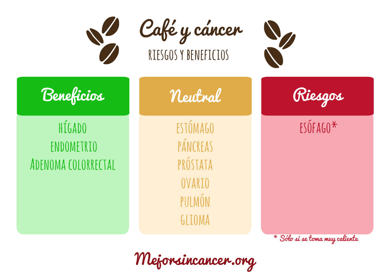 cafe_cancer_IARC