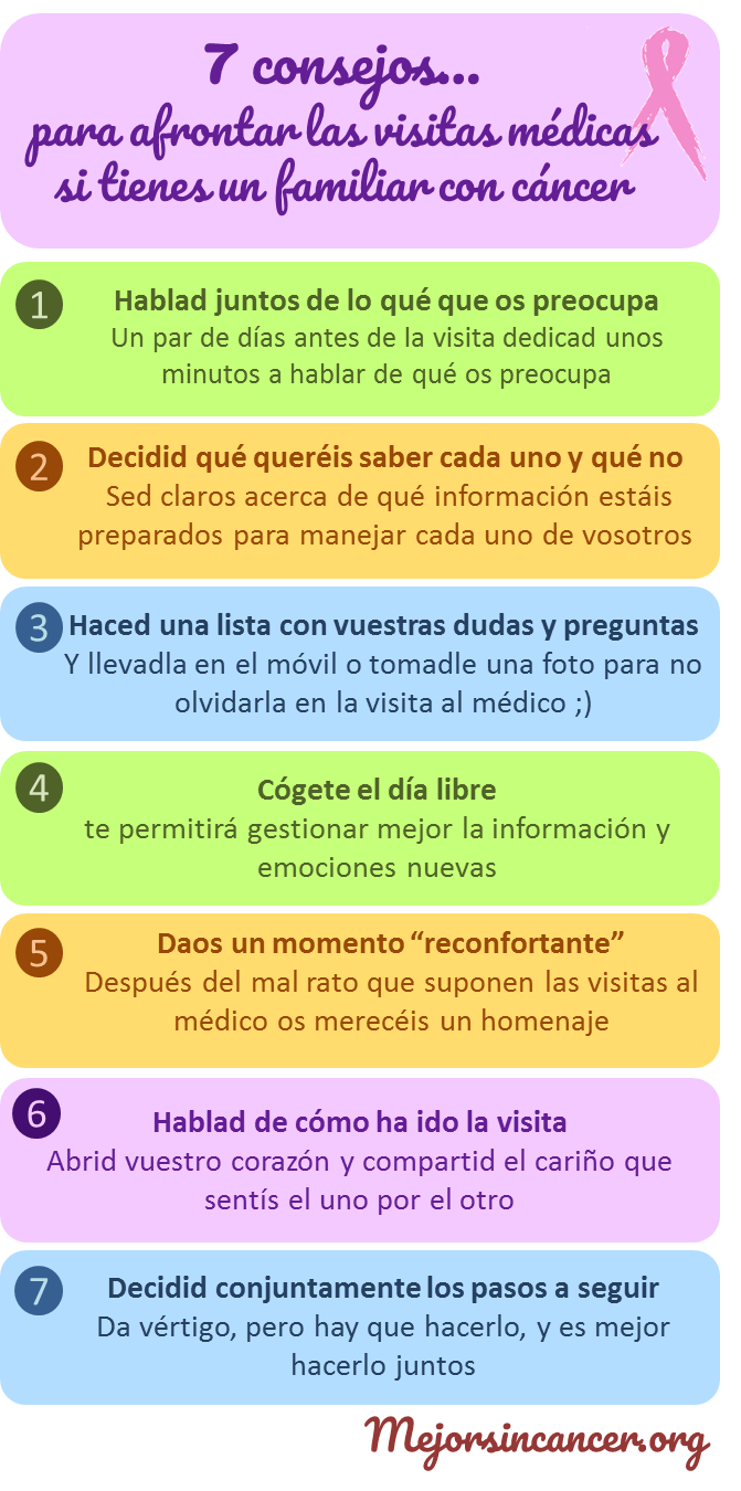 infografia familiar cáncer